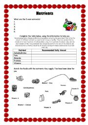 Nutrients Worksheet Worksheets for all   Download and Share ...