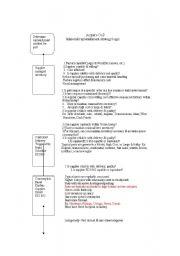 English Worksheet: logistics