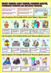English Worksheet: Subject pronoun, object  pronoun, possessive adjective, possessive pronoun and reflexive pronoun.