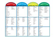 English Worksheet: Adjective Bookmarks (Categorized into 12 groups)