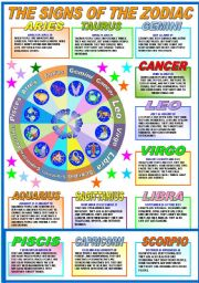 English Worksheets: THE SIGNS OF THE ZODIAC - POSTER + READING AND COMPREHENSION  (B&W VERSION INCLUDED)