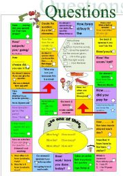 English Worksheets: How long, how far, how often, how old, how much, how many...board game for elementary to intermediate