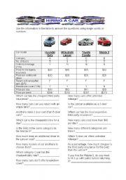 English Worksheets: Car Hire