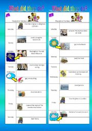English Worksheets: pair work - what did they do during their holidays