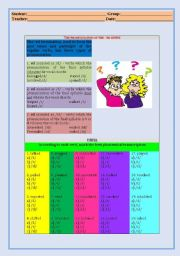 English Worksheet: The pronunciation of the ED suffix