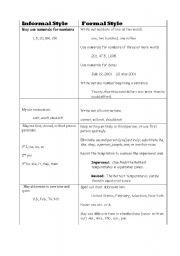 English Worksheets: Formal Writing