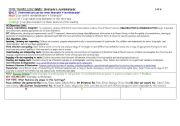 English Worksheet: Planning for Biography/ Autobiography Unit  1 0f 4