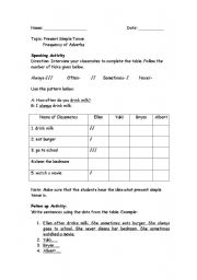English worksheet: Present Simple Tense, Frequency of Adverb