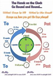 English Worksheet: The Time Poster & Minibook (3 pages, fully editable)