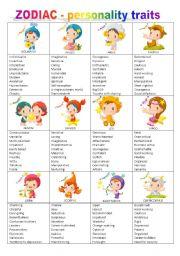ZODIAK - personality traits + definition making exercise