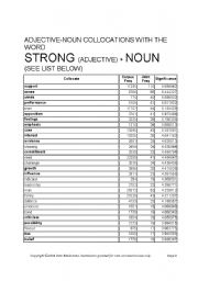 adjective noun collocations with the word strong esl worksheet by pblackstone. Black Bedroom Furniture Sets. Home Design Ideas