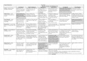English Worksheets: Fear context activity grid
