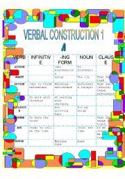 English Worksheets: Verbal Constructions