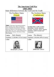 English Worksheet: Differences between North and South during Civil War