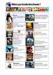 English Worksheets: Types of Movie