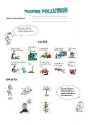 WATER POLLUTION - ESL worksheet by PAISITA