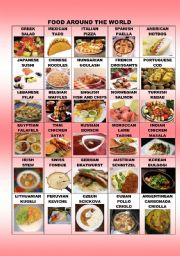 English worksheets: FOOD AROUND THE WORLD/PICTIONARY
