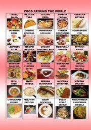 FOOD AROUND THE WORLD/PICTIONARY