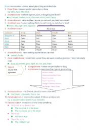 English Worksheets: Note for noun