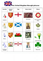 The United Kingdom through pictures