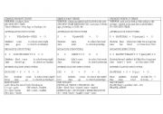 English Worksheet: Verb Tenses Chart