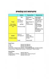 English Worksheets: Greetings and Departures
