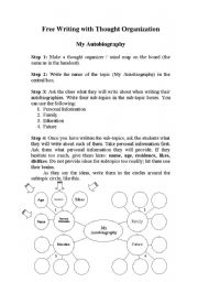 English Worksheets: Writing with the Help of a Mind Map