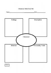 Worksheet Characterization Worksheet english worksheets character chart worksheet chart