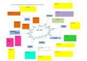 English Worksheets: unit planning web