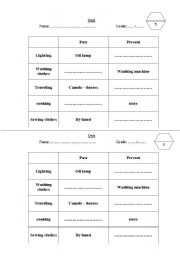 English Worksheets: comparing between the life in the past and now