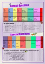 English Worksheets: General and Special Questions