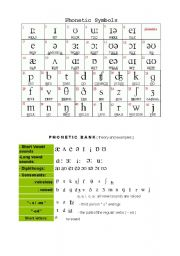 English Worksheet: Phonetics Symbols-Vowels & Consonants