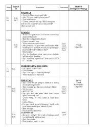 English Worksheets: speaking lesson plan