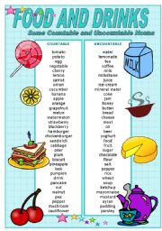 English Worksheet: FOOD AND DRINKS - SOME COUNTABLE AND UNCOUNTABLE NOUNS POSTER (editable)