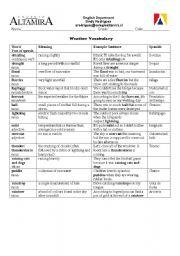 English Worksheet: Weather vocabulary list