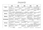 English Worksheet: Jeopardy game