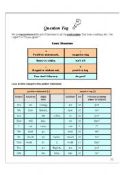 English Worksheets: Question Tag explanation + exercise
