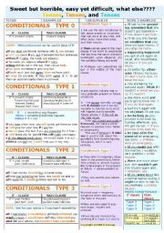 ALL YOU NEED TO KNOW ABOUT CONDITIONALS / EVERY RULE IS COVERED/FULL OF EXAMPLES AND COLORS/FULLY EDITABLE/INTER. TO ADV. LEVEL