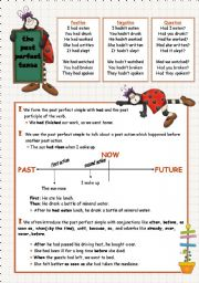 English Worksheet: THE PAST PERFECT TENSE(3 PAGES)