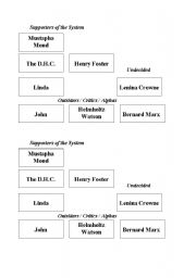 English Worksheet: Character constellation in the Brave New World