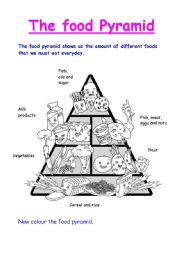 graphic relating to Food Pyramid for Kids Printable identify The Foodstuff Pyramid - ESL worksheet as a result of manna