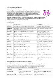 English Worksheets: Understanding the Menu