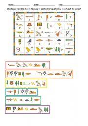 Worksheets Hieroglyphics Worksheet english worksheet history hieroglyphics