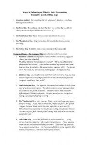 Business English: Presentations Vocabulary