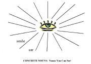 English Worksheets: Concrete