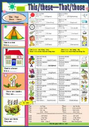 English Worksheets: This/these---That/those