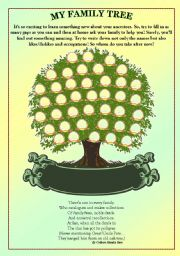 My family tree Family Tree Poems Quotes