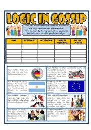 English Worksheet: Logic In Gossip - Reported Speech Logic Game (5pgs inc. cards and solution)