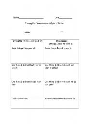Strengths and Weaknesses Organizer