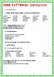 English Worksheet: VERB PATTERNS : VERBS AFTER WHICH WE USE NFINITIVE
